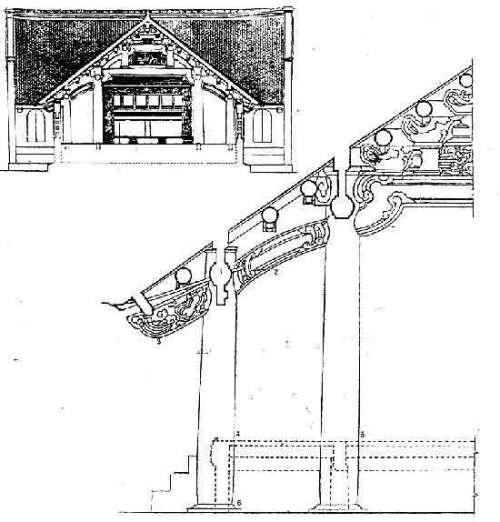 Thức kiến trúc cổ Việt Nam dốc mái thẳng